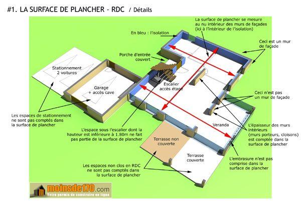 La surface de plancher du0027un RDC pour une maison individuelle en