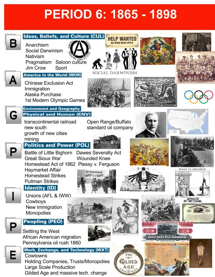 Apush Period 6 Stacy Ray S Site Teaching Us History Ap World History Ap Us History