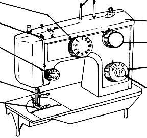 DOWNLOAD / PDF Necchi model 3354 sewing machine