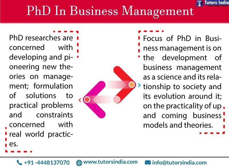 Successful Idea To Write A Dissertation In Busines Management Tutorsindia Com 2020 Writing Service On Education India