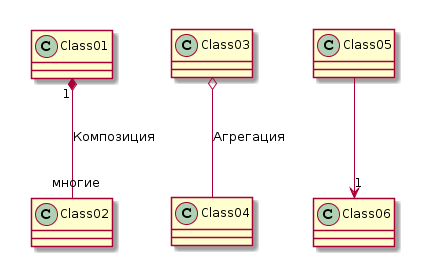 Plantuml ferg pinterest diagram open source and latex easily create uml diagrams from simple textual description its also possible to export images in png latex eps svg ccuart Image collections