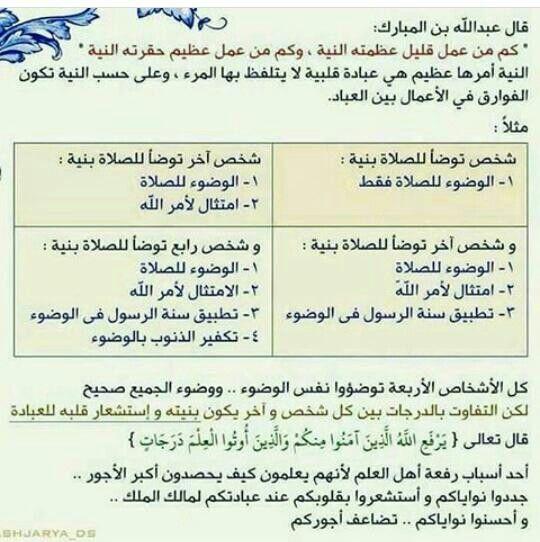 Pin By Rosul Hamad On دعاء Quotes Jlo