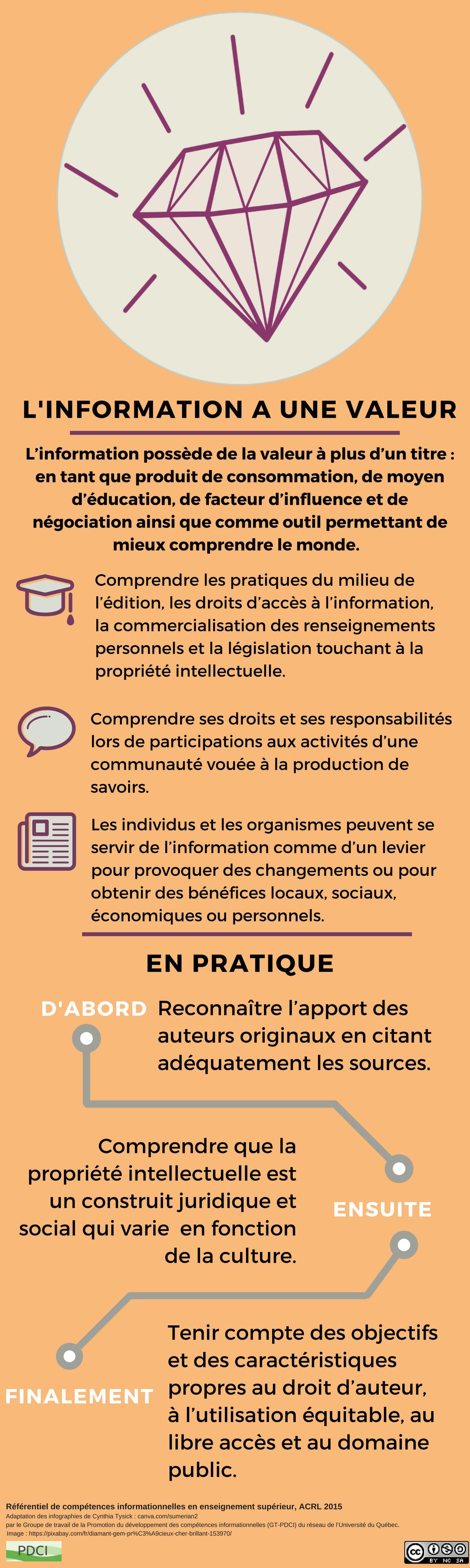 Epingle Par Promotion Du Developpement Des Competences