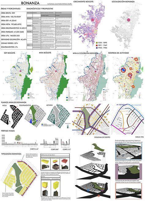 Análisis U.I Arquitectura Urbana 2014 - 1 on Los Andes Portfolios #UrbanDesignpublicspaces #urbaneanalyse