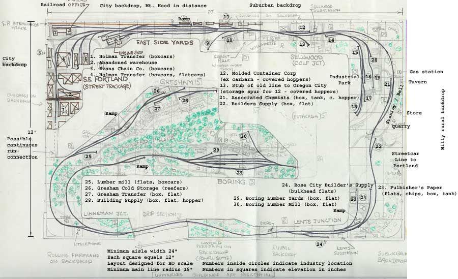 ho logging track plans PORTLAND TRACTION COMPANY TRACK