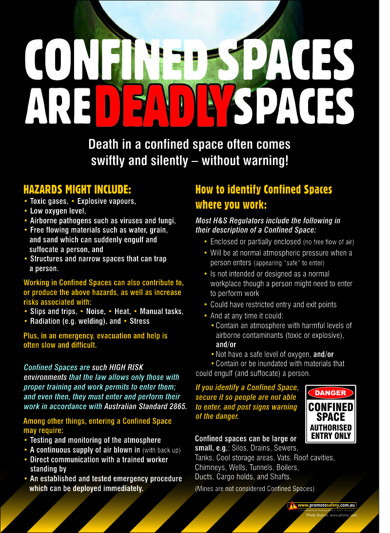 Dangers of Confined Spaces. How to identify them. A3 size