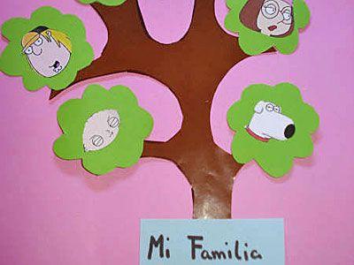 Rbol geneal gico de tu familia manualidades para ni os - Ideas para hacer un arbol genealogico ...