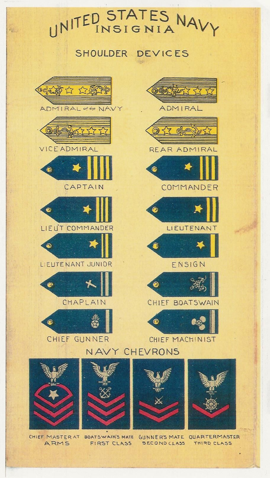 1918 United States Navy & Army Insignia Herbert Booker