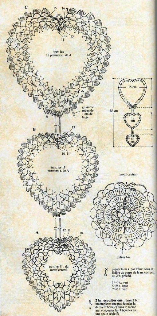 Hearts diagram felt yarn thread pinterest heart diagram heart patterns hearts diagram ccuart Images