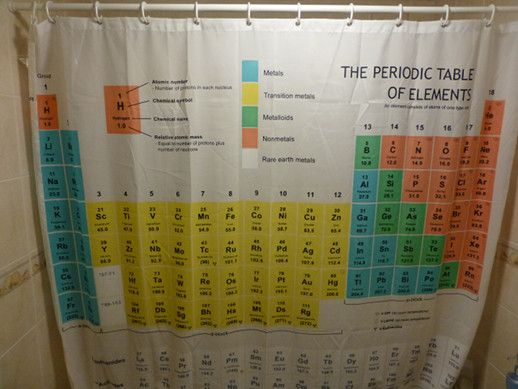 Periodictable Elements Shower Curtain Science Geek Shower
