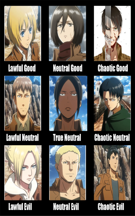 Attack On Titan Lawful Neutral Chaotic Google Search Misc