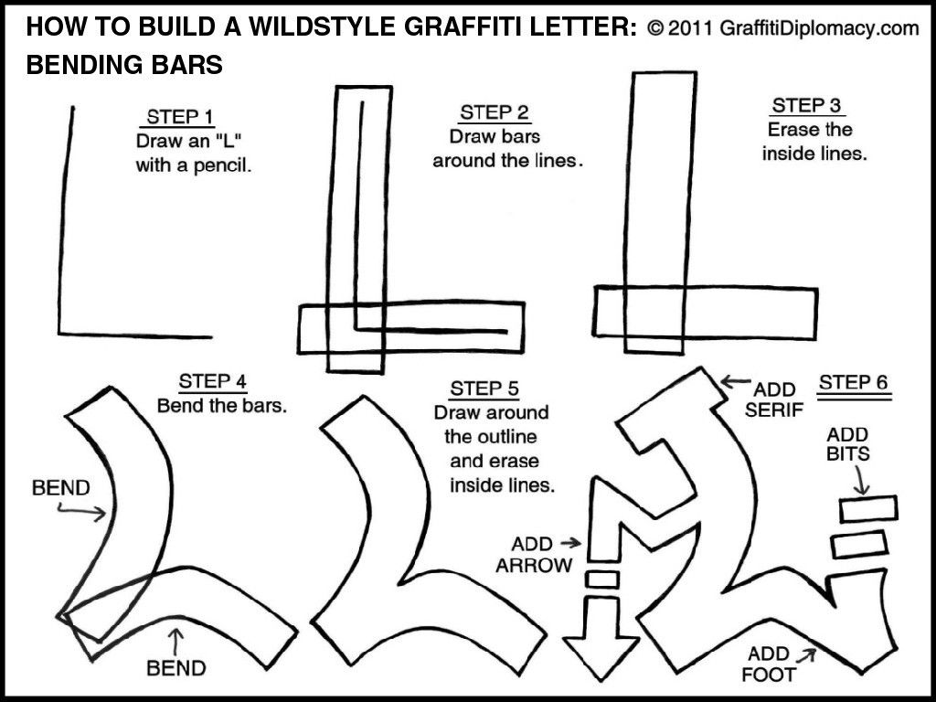 How To Draw Wildstyle Graffiti Letter Free Drawing Lesson And Hand Out