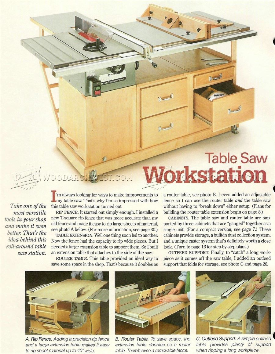 1268 Table Saw Workstation Plans Router