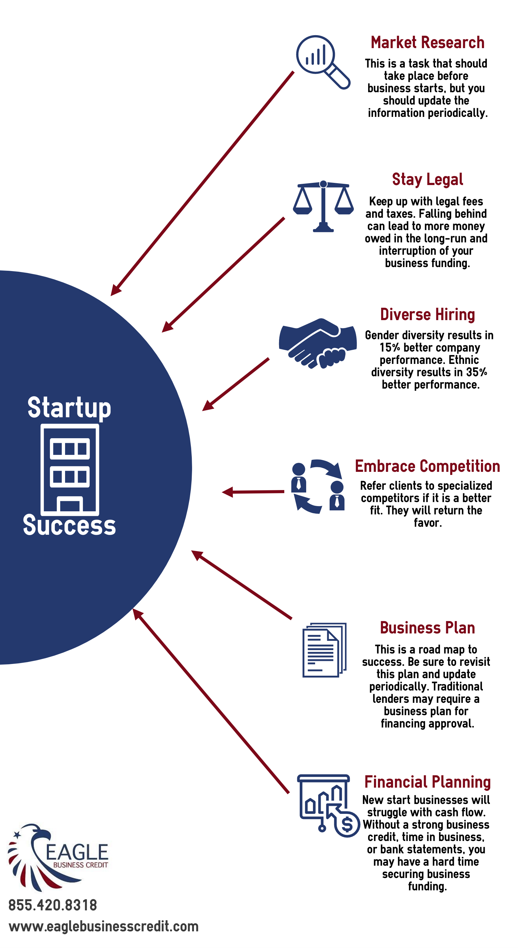 How To Achieve Startup Success Start Up Business Small Business Advice Start Up