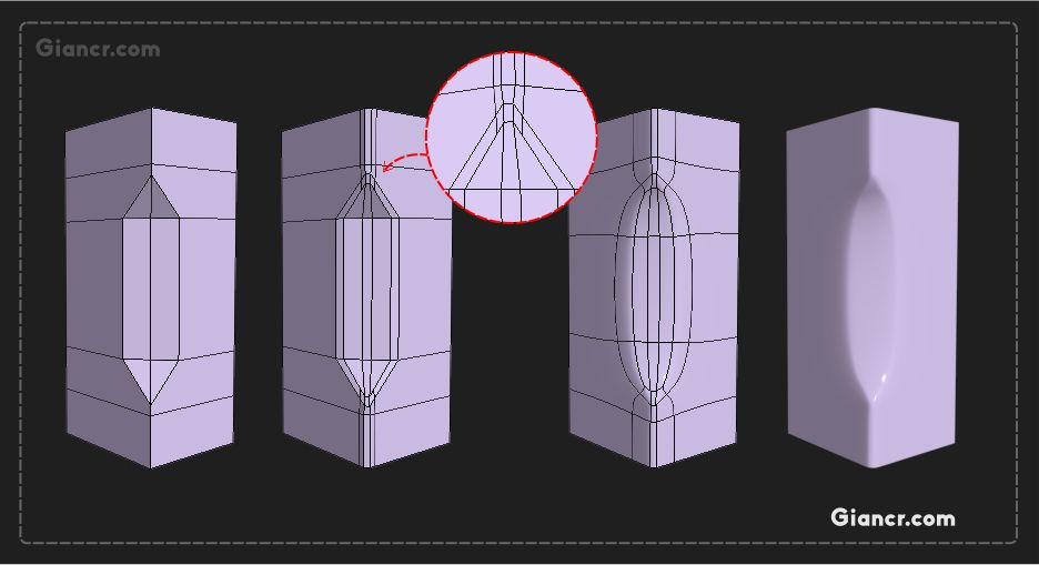 Essential Tips Hard Surface (Small details)- Part 02 | Giancr