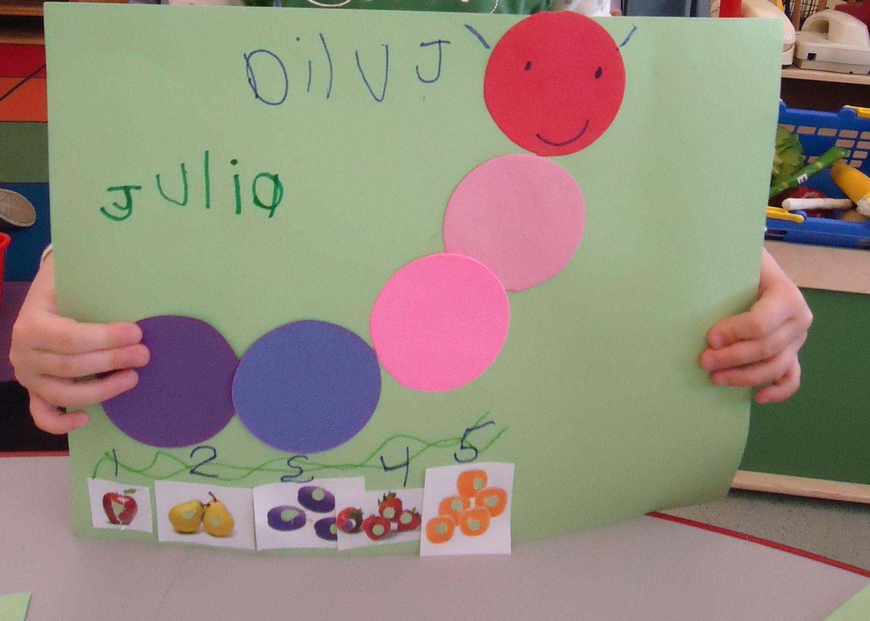 Preschool The Very Hungry Caterpillar Teaching Sequence