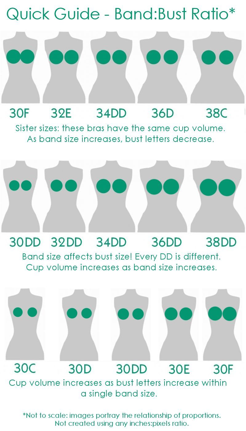 7bd216593e3 ... Every Bra Wearer Should Know The Band Bust Ratio. True Blue Me   You   DIYs for Creatives • Posts Tagged  diy fashion