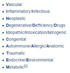 Differential Diagnosis Diagnosis Mnemonics Endocrine