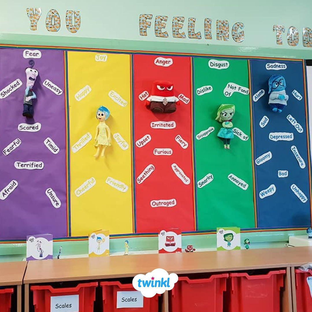 Amazing How Are You Feeling Today Display Wall We Love