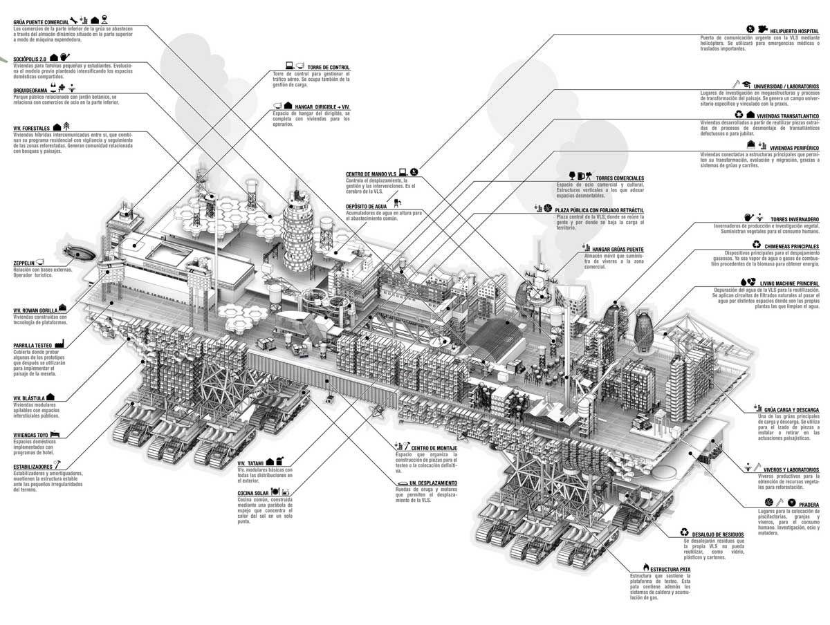 La Utopia Es Posible Vls Very Large Structure