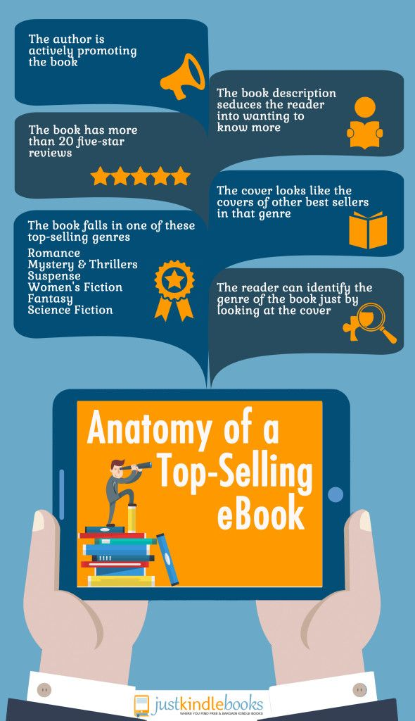 Kindle Book Promotions | A Writer's Life | How to create