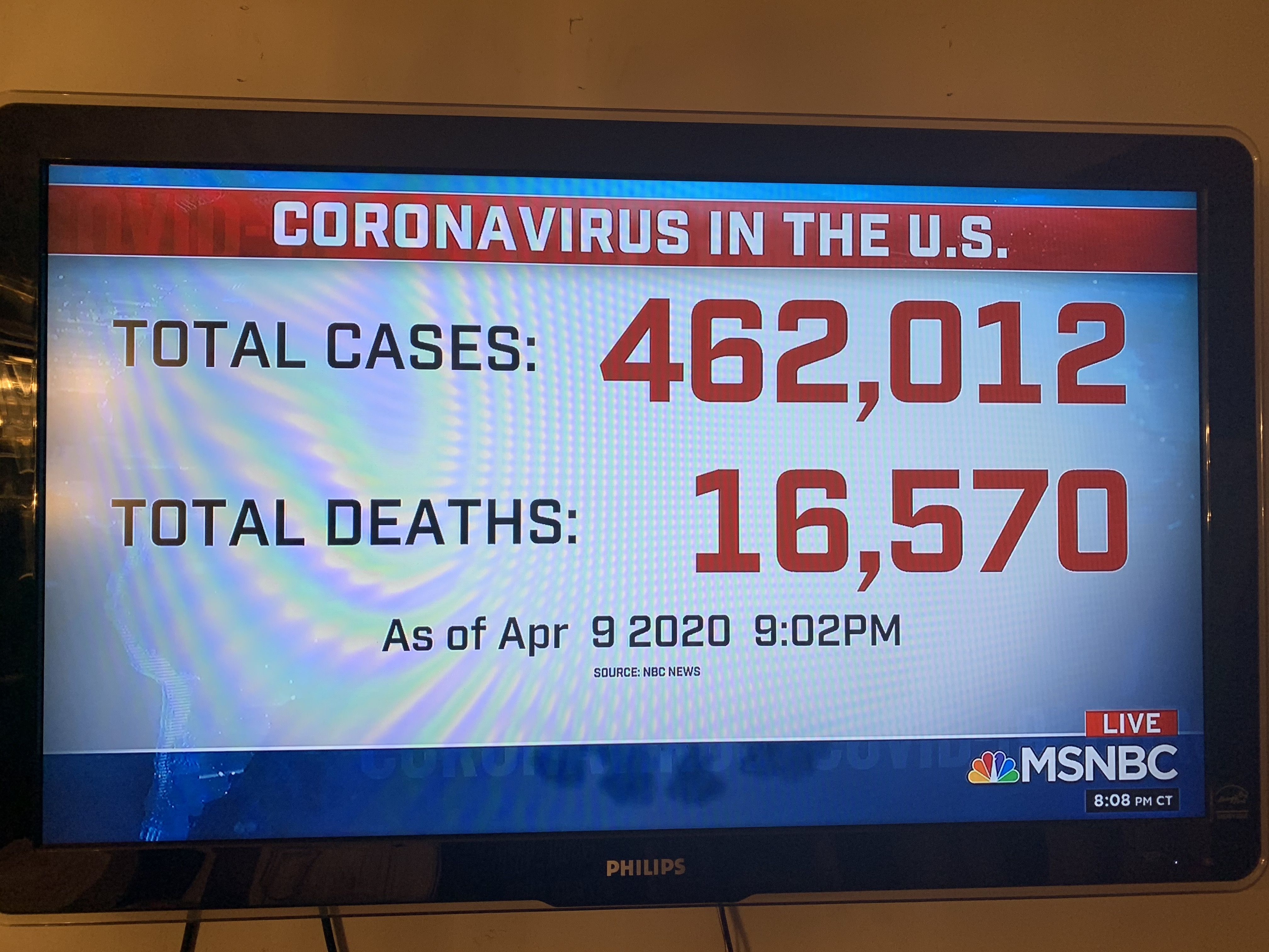 Pin on COVID19 CORONAVIRUS FYI because I care