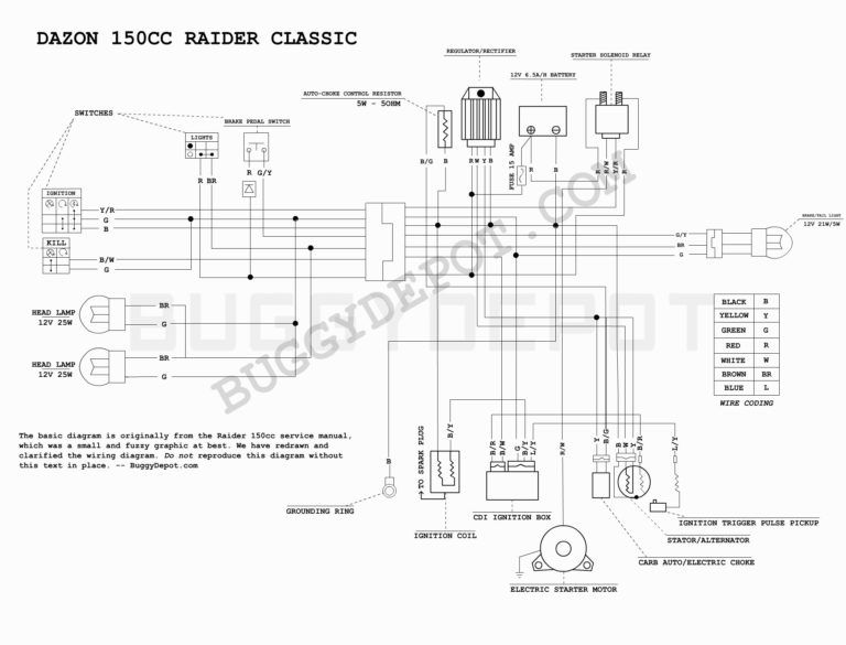 Fresh 150cc Gy6 Wiring Diagram Diagrams 150cc Cisno Harness Kandi Go New 150cc Electrical Wiring Diagram Diagram