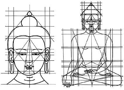 The perfect proportions of a Buddha, the graciousness of his - physical form