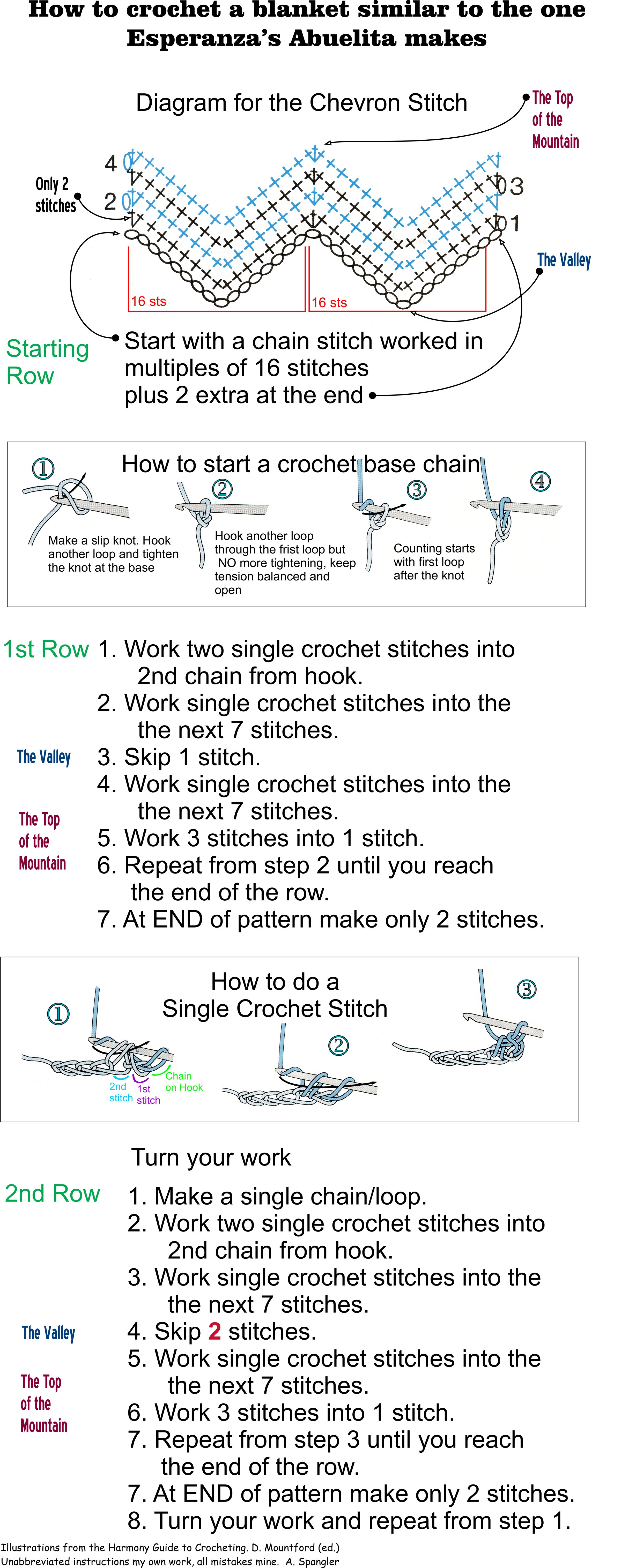 Uncategorized Esperanza Rising Worksheets instructions for crocheting a blanket similar to the one esperanzas abuelita makes designed with