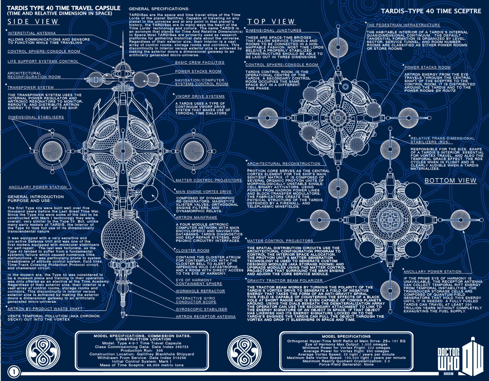 Pin by nigel rudolph on fam 2017 poster pinterest tardis type 40 schematic blue print style page 1 by time lord rassilon on deviantart malvernweather Gallery