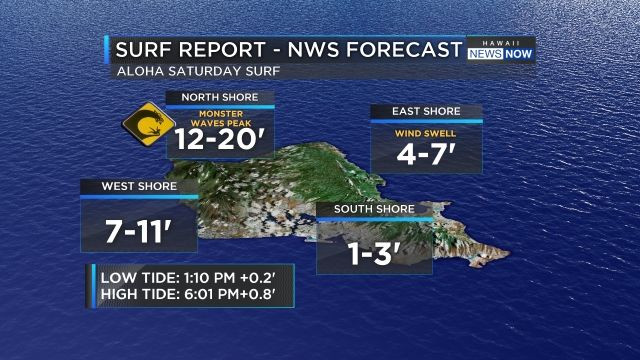 Weather NOW - Surf Report - Hawaii News Now - KGMB and KHNL