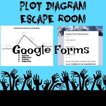 Plot diagram escape room game plot diagram knowledge and teacher plot diagram escape room game ccuart Image collections