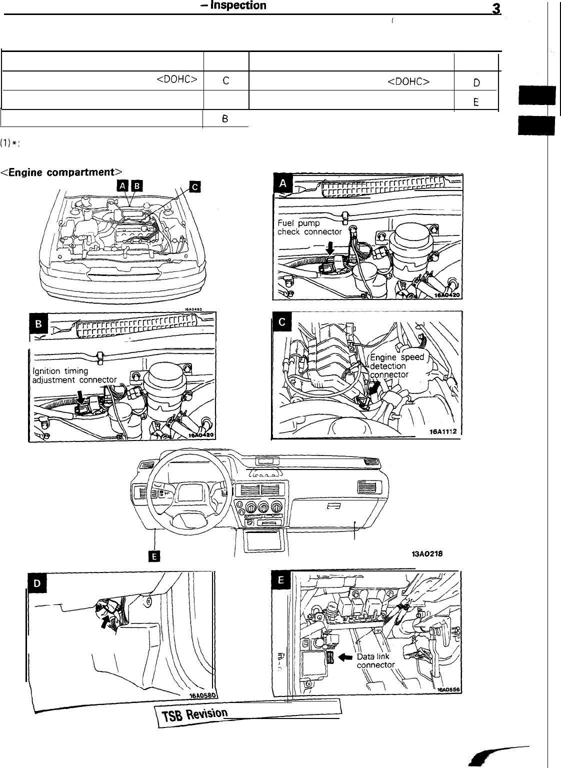 1993 Mitsubishi Galant Part Diagram Ask Answer Wiring 2001 Parts 1989 Workshop Manual 2 Pdf Cars Pinterest Rh Com 2003 Engine