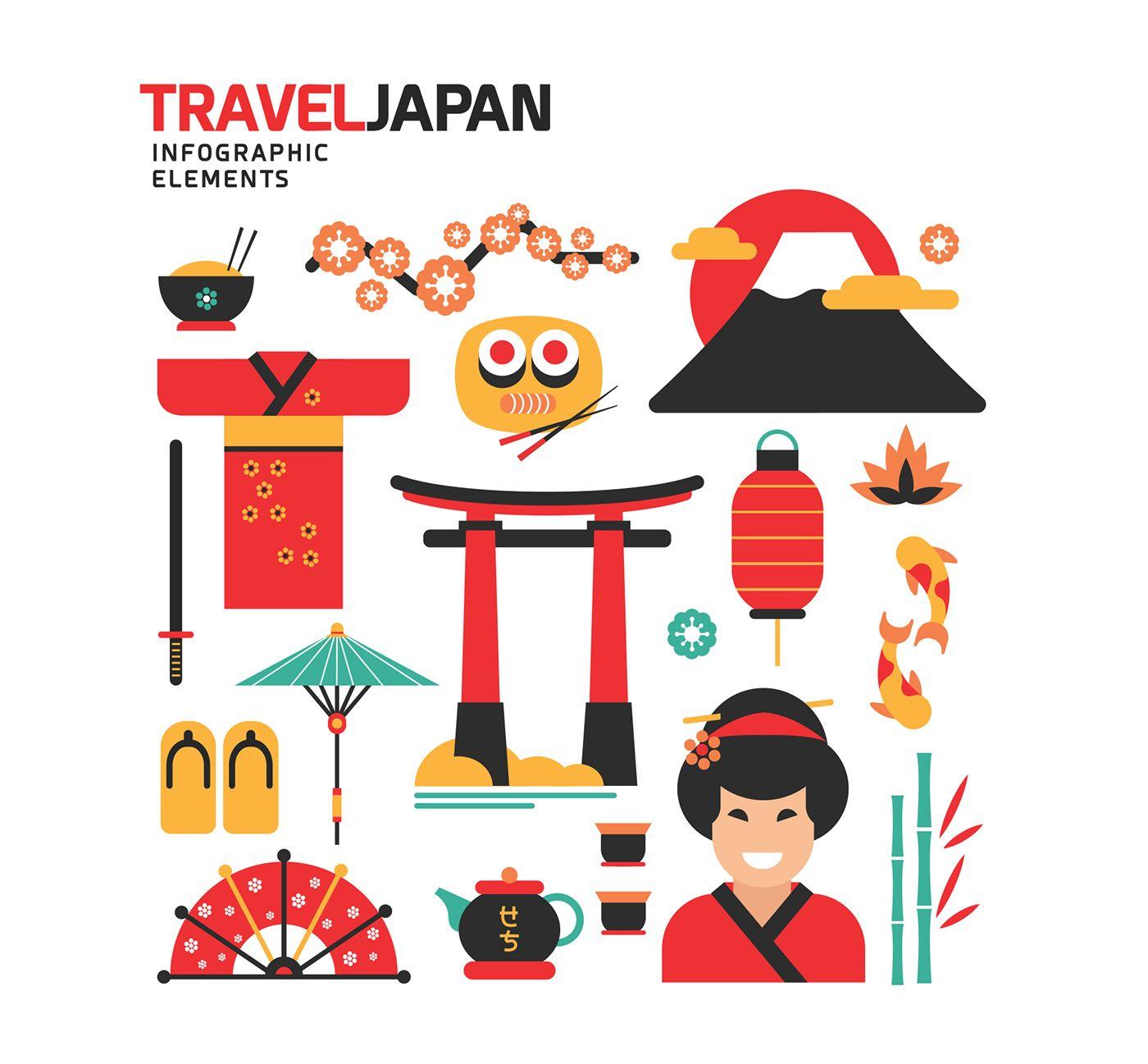 Travel Japan on Behance