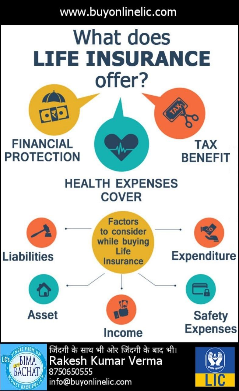 Pin by on insurance Investment Life