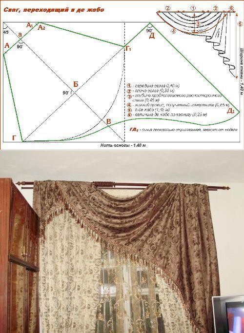 шторы | farida | Pinterest | Window