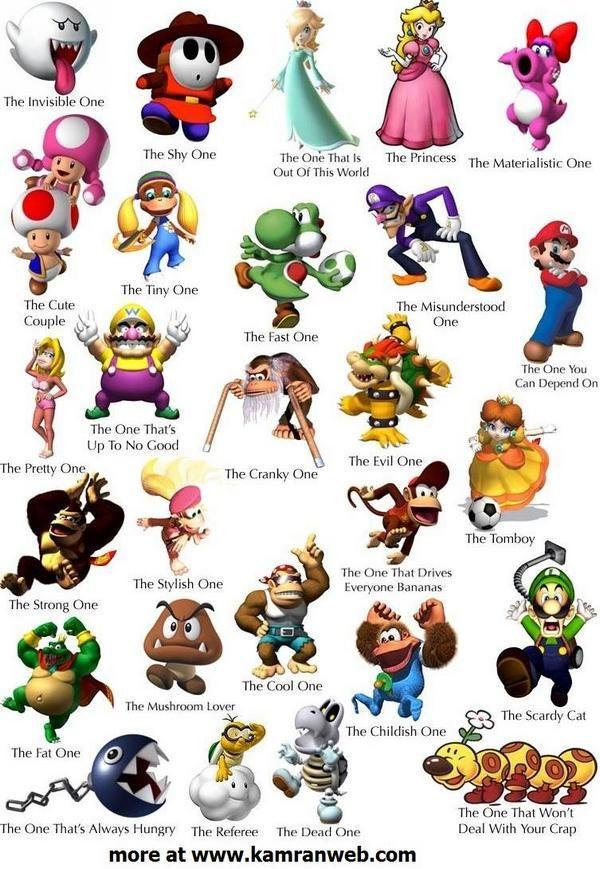 Mario characters | Kinder Play Ideas | Super mario games