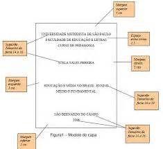 Modelos Artigo Científico Imprimir Modelos Prontos