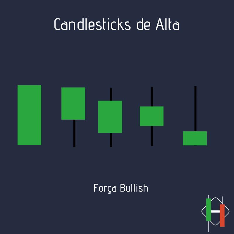 Todos Os Tipos De Candlesticks De Alta Mercado De Acoes Leitura De Graficos Mercado Financeiro