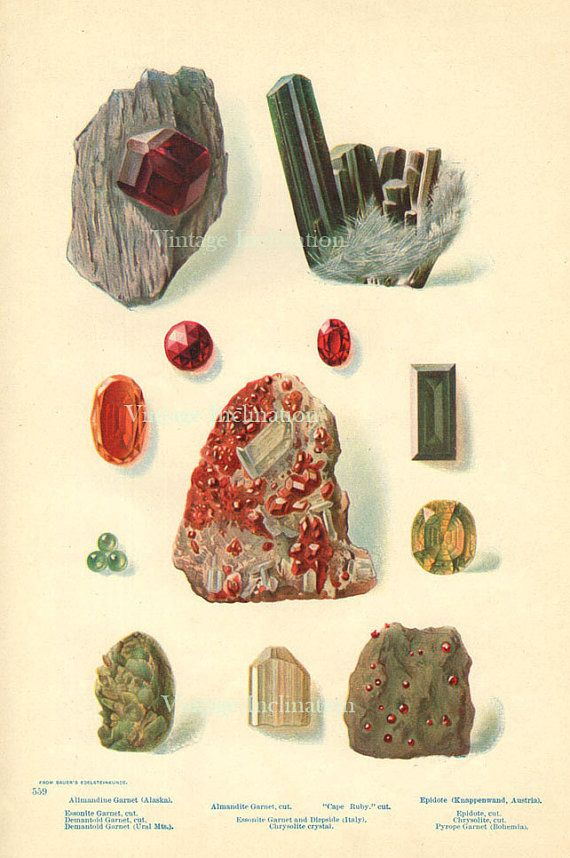 Vintage 1903 RUBY Minerals Print Antique Gems Precious Stones print gemstones print, bookplate art print, minerals wall print wall art via Etsy
