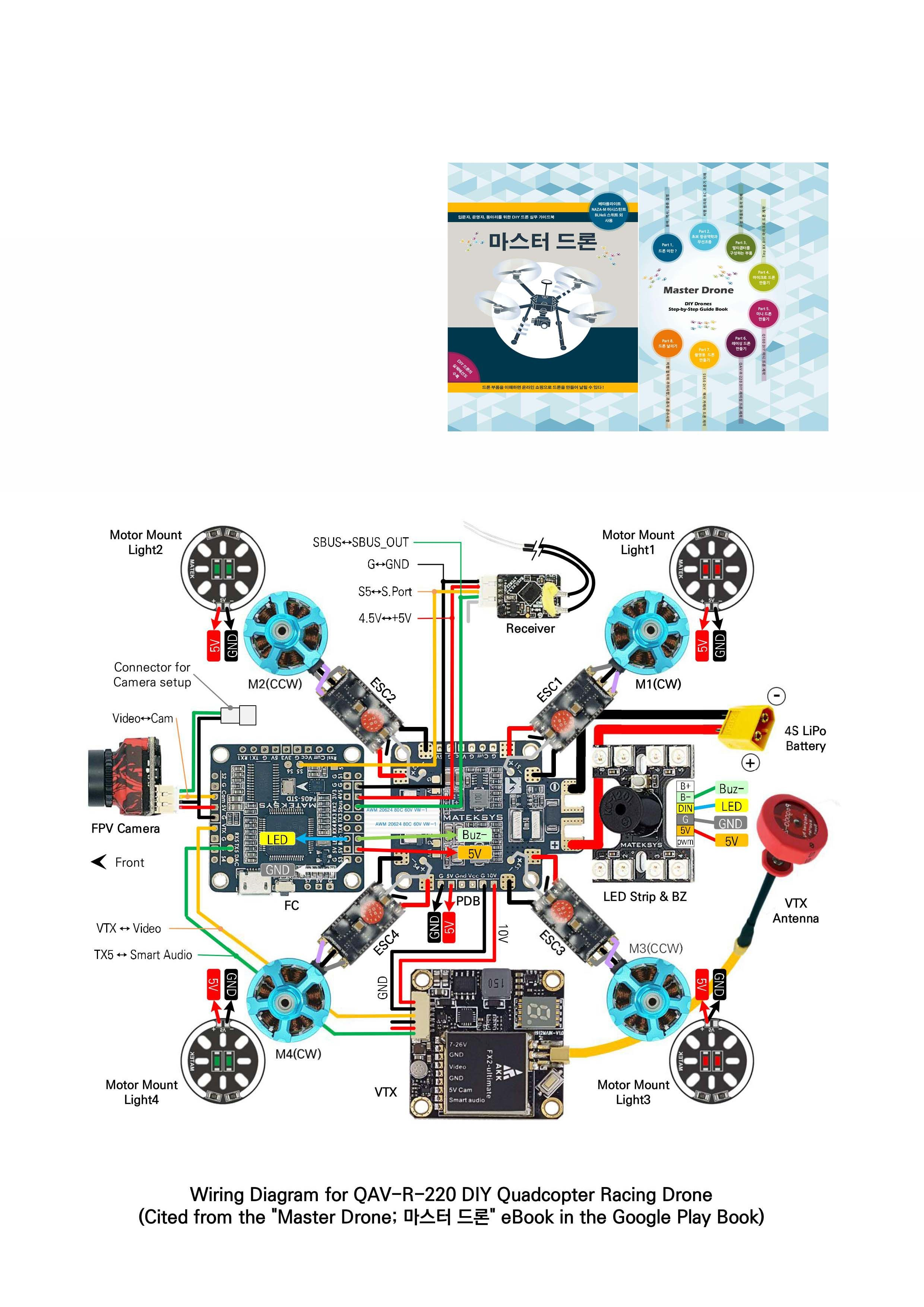 Connection Diagram For The Qav R 220 Diy Drone 드론 대학원