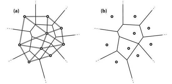 ub4e4 ub85c ub124  uc0bc uac01 ubd84 ud560 delaunay triangulation   u0026  ubcf4 ub85c ub178 uc774  ub2e4 uc774 uc5b4 uadf8 ub7a8 voronoi