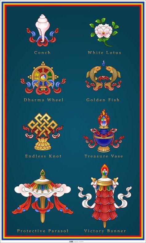 The Eight Auspicious Symbols Of Buddhism Vajrayana Tibetan
