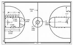 Diagram Of Basketball Court With Measurements Saferbrowser Yahoo Image Search Resu Basketball Court Backyard Basketball Court Layout Outdoor Basketball Court