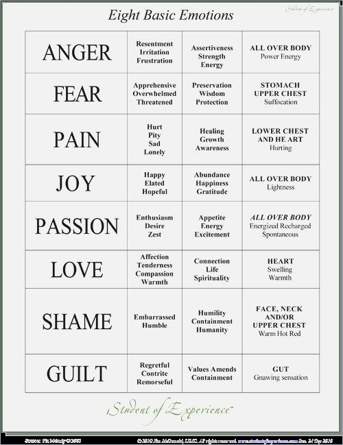 Byron Katie The Work Worksheet Yahoo Image Search