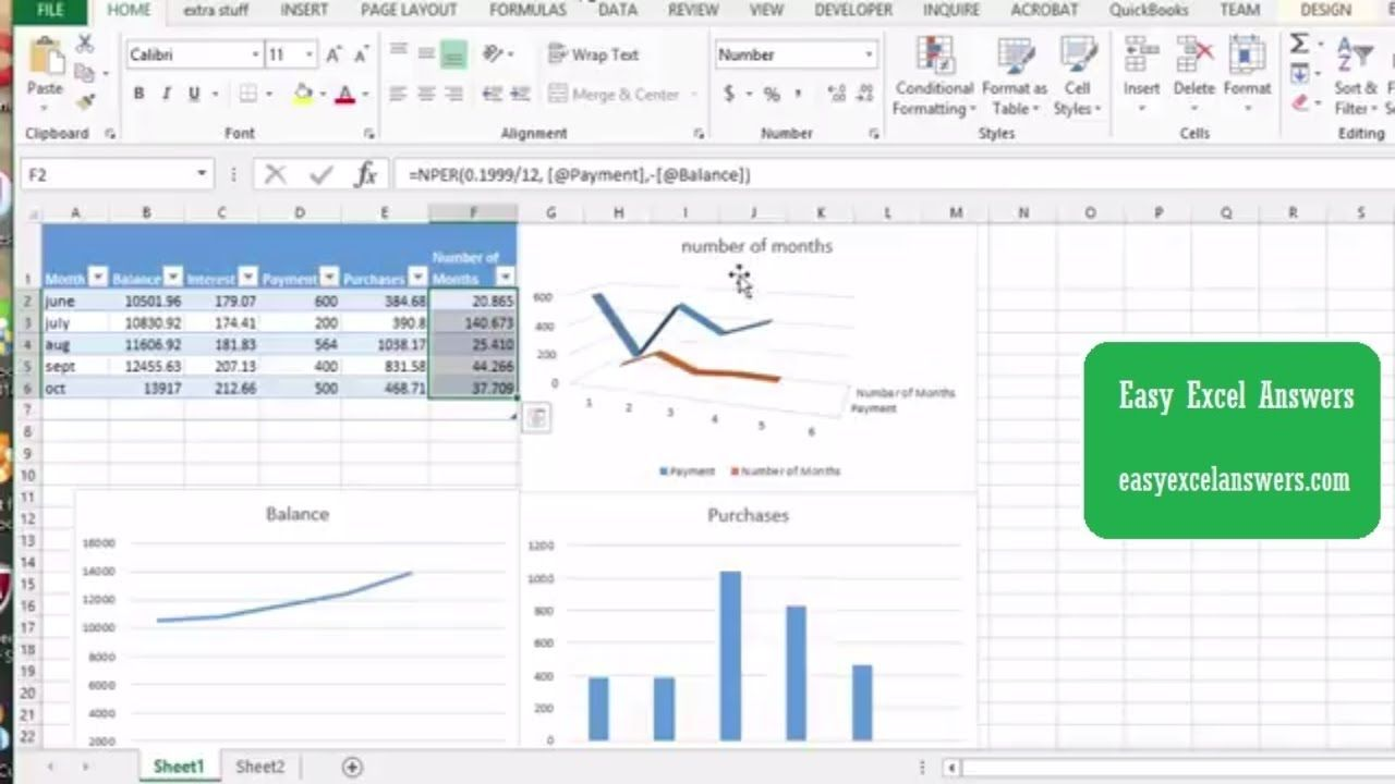 Graphs And Charts To Help Pay Off Your Debt Or Credit Card In Excel Graphing Excel Info