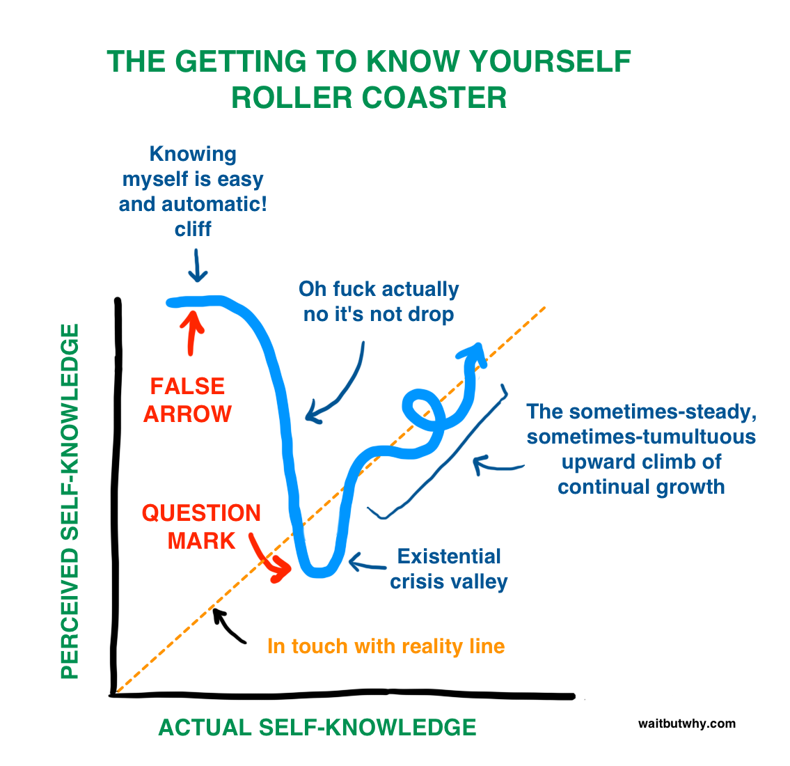 How To Pick A Career That Actually Fits You