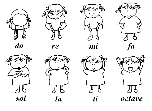 Gestures for Solfege (from Kodaly) for young children