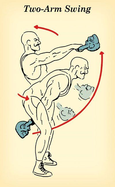 How to Perform 4 Kettlebell Exercises