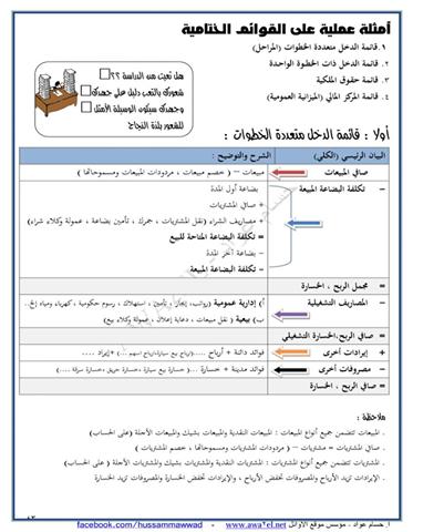 ملف قوائم مالية بالإكسيل مع التحليل راااائع للاستاذ Anwar Harfoush Accounting Blog Ale